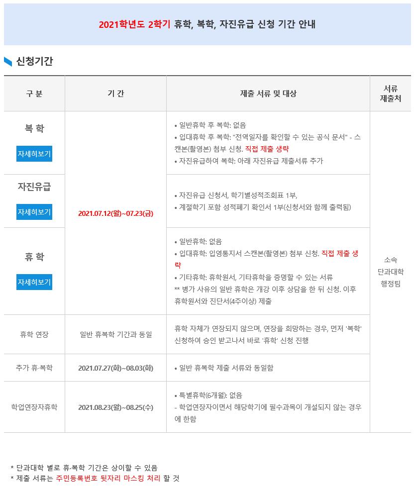 2021학년도 2학기 휴학/복학/자진유급 신청 안내